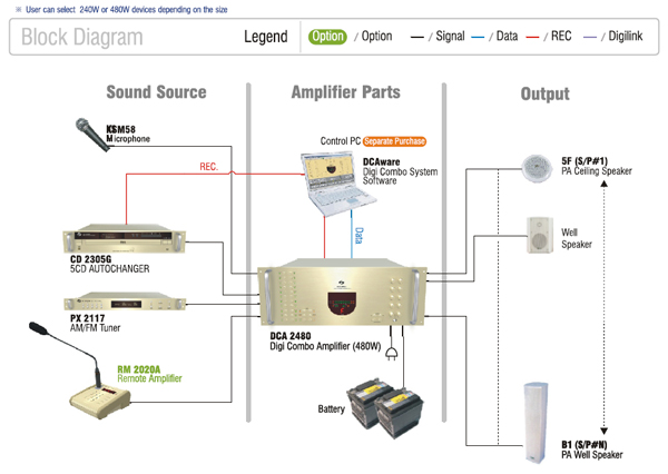 Wiring A Pa System Diagram - Wiring Diagram A6 on 4 wire telephone line diagram, 4 wire ceiling fan diagram, 4 wire dryer diagram, 4 wire electrical diagram, 4 wire doorbell diagram,